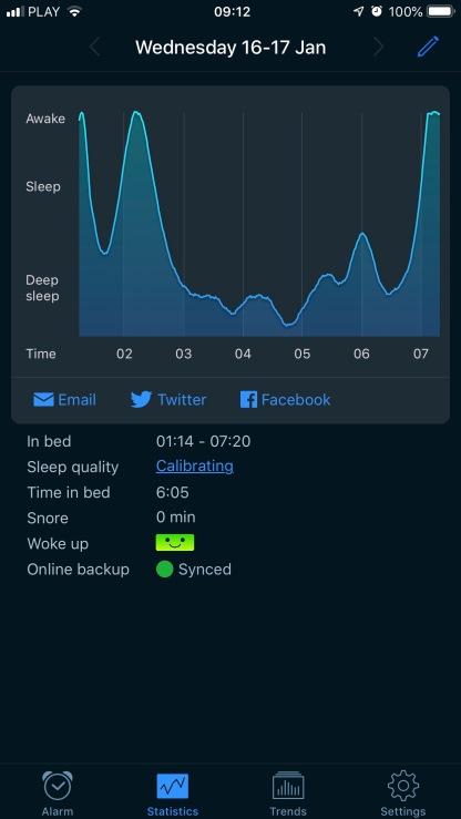 sleep cycle1